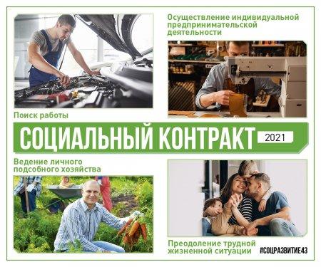 «О государственной социальной помощи на основании социального контракта. Направления реализации»